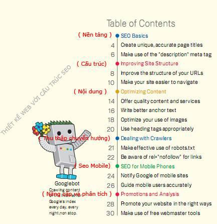 hướng dẫn thiết kế web chuẩn seo