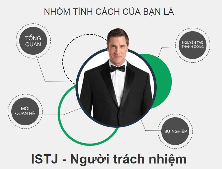 Nhóm tính cách ISTJ