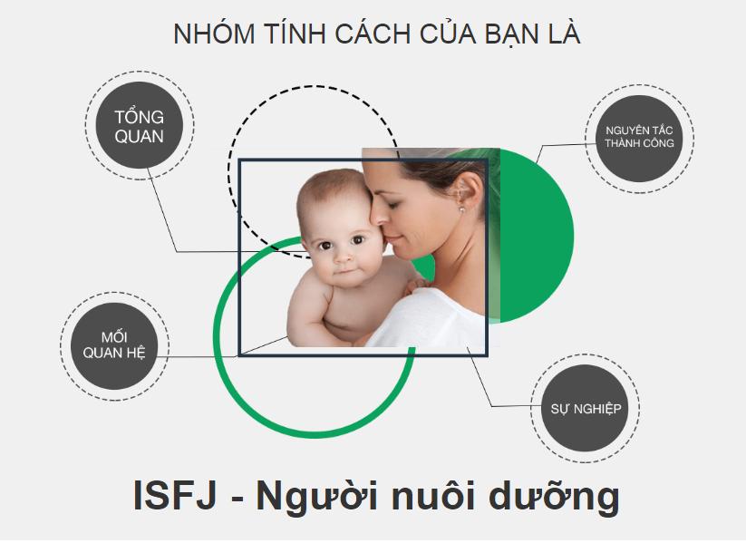 Nhóm tính cách ISFJ