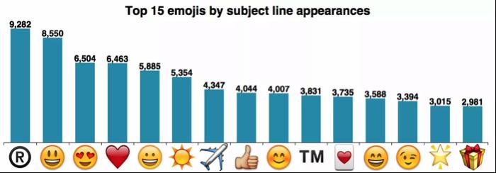 biểu tượng email MKT