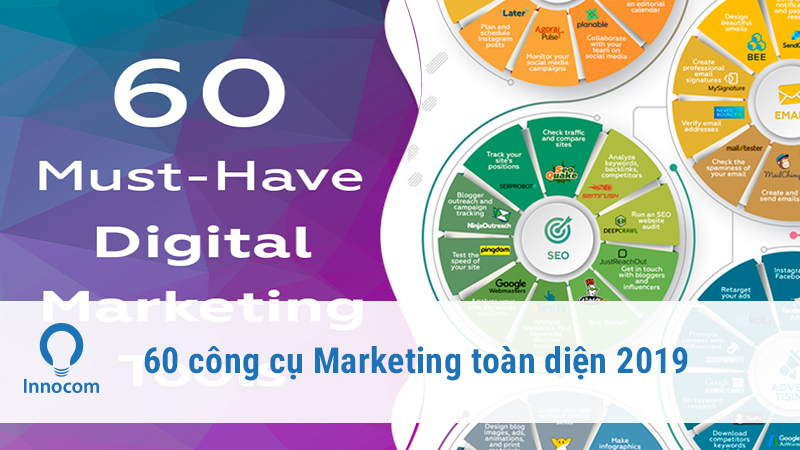 Công cụ marketing