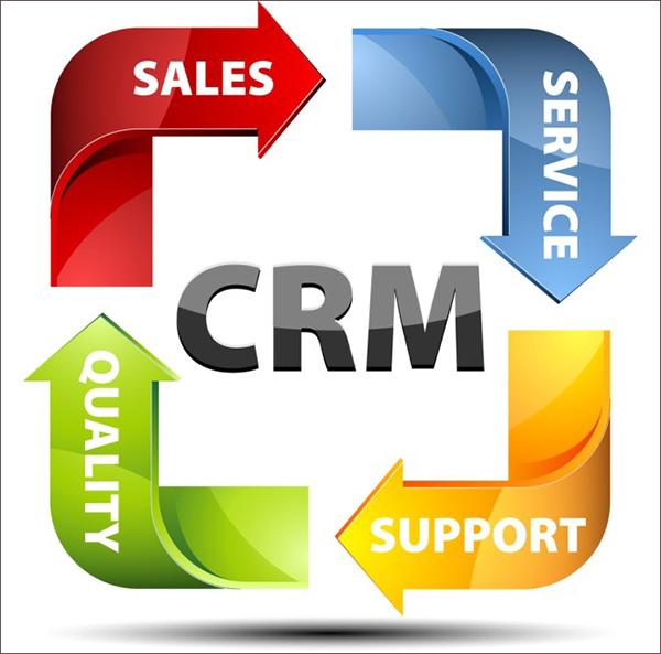 Lợi ích của phần mềm Vtiger CRM là gì